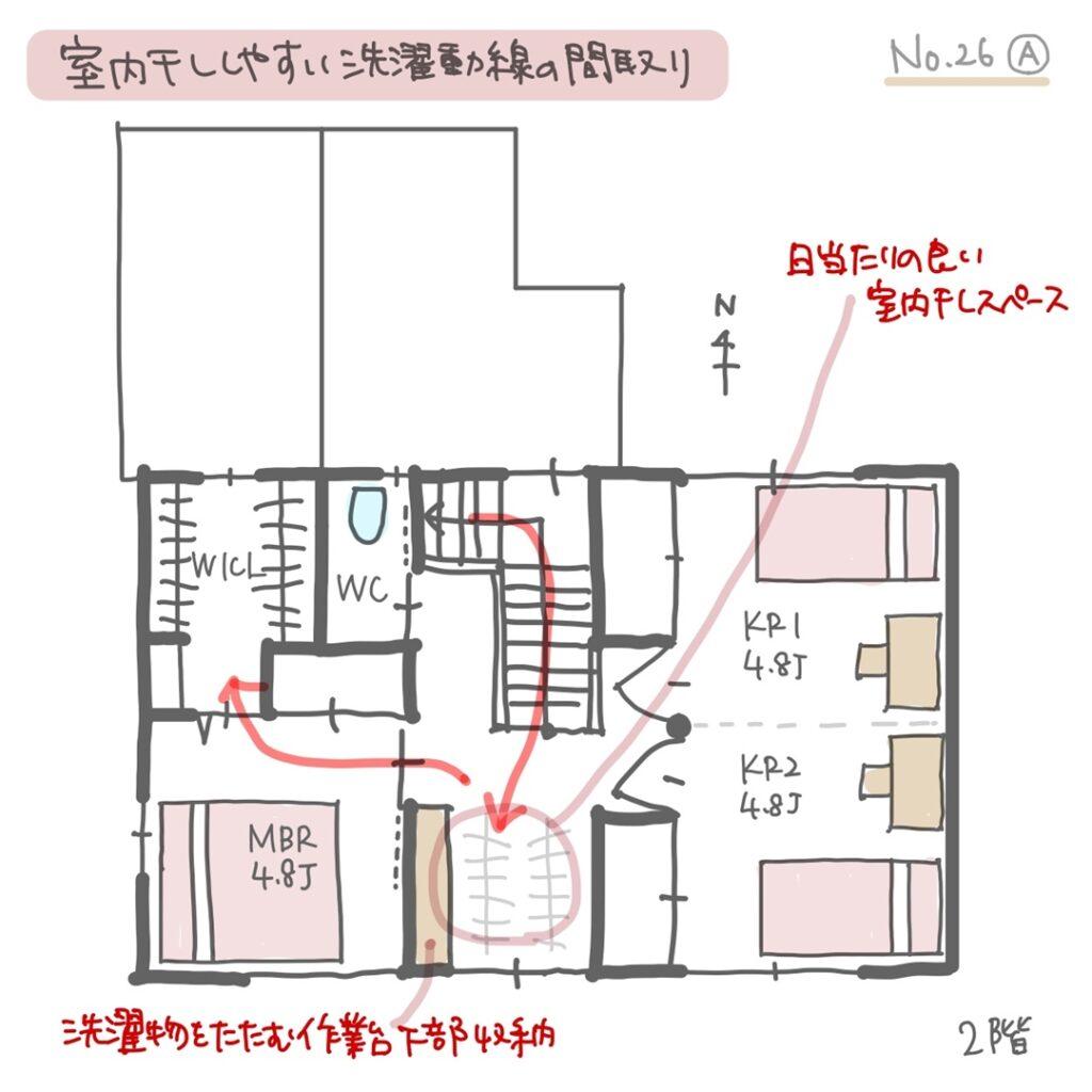 室内干ししやすい洗濯動線の間取り2階